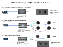 car audio lifiers wiring diagrams two wiring diagram h8 car diagram car audio lifiers wiring diagrams two