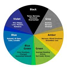 Mood Ring Chart Mood Ring Colors And Meanings