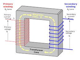480 240 transformer wiring schematic on 480 images wiring diagram 480 Single Phase Transformer Wiring 480 240 transformer wiring schematic 15 480 single phase transformer wiring 25 kva transformer 480 240 480v single phase transformer wiring