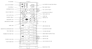 1996 dodge ram 1500 fuse box diagram image details 2005 dodge ram 1500 fuse box diagram