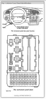 cant find fuse box inside car i have a 99 ford contour i think 1999 ford contour interior fuse box diagram cant find fuse box inside car i have a 99 ford contour i think in 1999 ford contour fuse box diagram wiring diagram and fuse box diagram