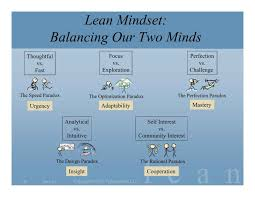 the lean mindset the far side of paradox site24x7