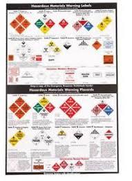 Details About Jj Keller 40 F L Dot Chart Forklift Driving Safety