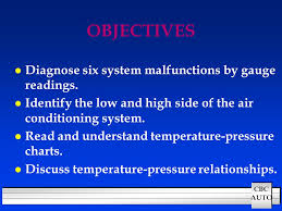Air Conditioning System Diagnosis Ppt Video Online Download
