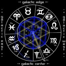 New Zodiac Sign Chart With Ophiuchus New Zodiac Signs The First Launch