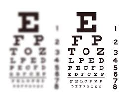 Blurry Eye Test Chart 37 Ageless Blurred Eye Chart