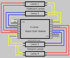 series ballast wiring 4 lamps electrical 101 4 lamp rapid start ballast wiring diagram