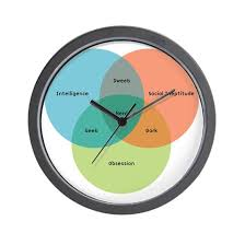 Nerd Geek Dork Venn Diagram Venn Diagram Alt Wall Clock