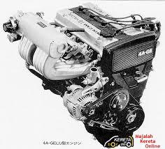 TOYOTA ENGINE GUIDE 2E, 4E, 4AGE, 4AGZE, 1JZ-GTE, 2JZ GTE SPECIFICATION