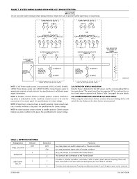 system sensor d4p120 wiring diagram system image system sensor d4120 d4p120 and d4s user manual page 5 8 on system sensor d4p120 wiring