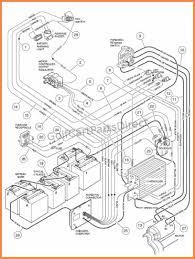 Club car golf cart wiring diagram club car golf cart wiring diagram for batteries wirdig 48