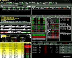 Learn To Trade Smart Charts Review The 5 Best Tools For Day Trading Warrior Trading Medium