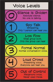 Voice Levels Voice Level Charts Voice Levels School