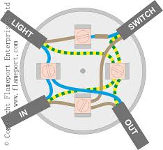 lighting circuits using junction boxes rh flameport com electrical fixture wiring diagram changing light fixtures wiring