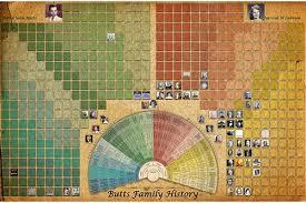 Genealogy Wall Charts