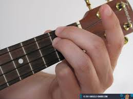 Hawaiian Slack Key Guitar Chord Chart Asus4 Ukulele Chord Slack Key
