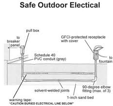 how to wire outside lights diagram how image 17 best images about how to send power anywhere on how to wire outside