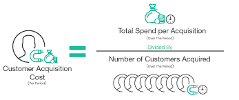 customer acquisition cost knowing your customer acquisition cost five23
