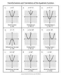 Quadratic Parabola Function Graph Transformations Notes
