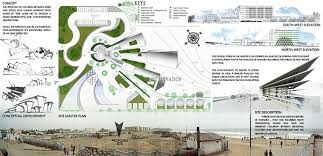 AD Tourist Resort Design Concept Manora Pakistan on Behance