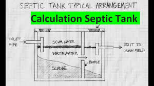 3 Compartment Septic Tank Design Plumbing Calculation Of Septic Tank Size