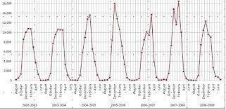 X Axis On A Graph Math Enter Image Description Here Math Axis Graph