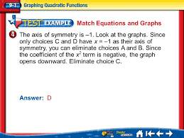 21 match equations and graphs