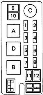 93 toyota fuse box simple wiring diagram 1993 toyota hilux t100 pickup fuse box diagram fuse diagram toyota camry fuse box