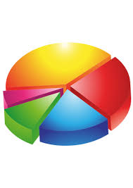 Svg 3d Pie Chart Vector Image Of 3d Colorful Pie Chart Exploded View Public