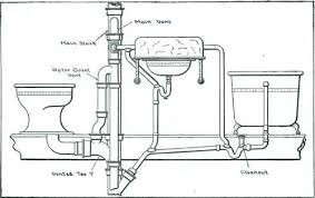 bathroom plumbing schematic bathroom plumbing diagram bathroom schematic diagram maker bathroom plumbing schematic bathroom plumbing diagram bathroom plumbing schematic diagram image dual bathroom sink plumbing diagram