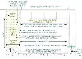 2x12 Header Span Chart Header Span Calculator Katiebyrdphotography Website