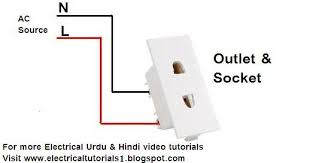 electrical outlet wiring diagram video electrical how to do electrical outlet wiring plug socket electrical on electrical outlet wiring diagram video
