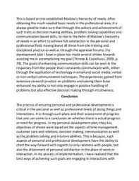image result for business letter improved performance  future career plans essay personal and professional development plan sample essay
