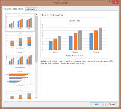 Excel 2013 2010 2007 Chart Options
