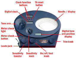 Scientology Meters