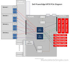 a detailed look at dell poweredge vrtx blades made simple Dell Select Network Adapter at Dell Network Diagram