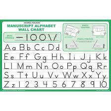Alphabet Numbers Chart Manuscript Alphabet Wall Chart