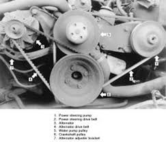 1968 mustang engine diagram change your idea wiring diagram i need a belt routing diagram for a 1967 ford mustang 289 a c rh justanswer com 1968 mustang engine wiring diagram 2002 mustang engine diagram