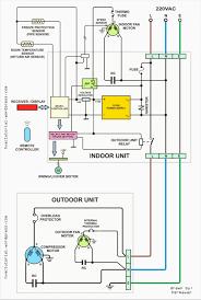 wiring diagram honda beat wiring diagram insider pgm wiring diagram wiring diagram expert wiring diagram honda beat karburator wiring diagram honda beat