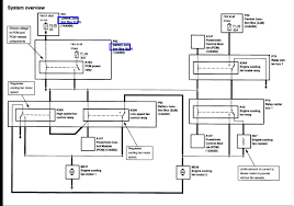 wiring diagram 2006 ford taurus the wiring diagram hi i have a 2002 taurus the radiator fans will not come on wiring diagram