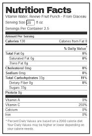 vitamin b5 calcium pantothenate gum acacia glycerol ester of rosin vitamin b6 pyridoxine hydrochloride vitamin b12 cyanocobalamin