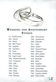 best 6 year wedding anniversary gifts pictures styles ideas 32 gift meaning