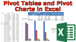 Chart On Pivot Table Pivot Tables And Pivot Charts In Microsoft Excel Introduction