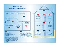 Rauchmelder Sind Lebensretter Freiwillige Feuerwehr Odelzhausen