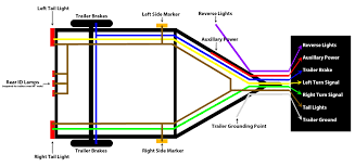 50 amp rv outlet wiring diagram floralfrocks 4 way trailer wiring diagram at Rv Plug Diagram
