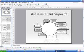 Документация СМК Определение потребности прежде чем разрабатывать документ нужно подумать нужен ли он 4 Проверка проекта документа на адекватность любые документы