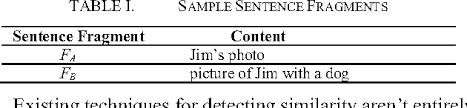 Sentence Fragments Measuring Similarity Between Sentence Fragments Semantic Scholar
