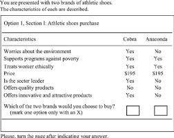 Product Survey Templates Best Questionnaire Example For The US Sample Download Scientific Diagram