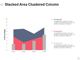 Working Capital Chart Net Working Capital Analysis Powerpoint Presentation Slides