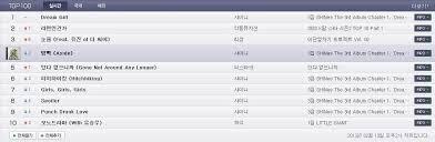 Pop Music Charts Guide How K Pop J Pop Music Charts Work Shinee Usa
